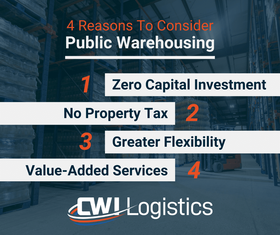 4 reasons to consider public warehousing image, no capital, no property tax, greater flexibility, value-added services